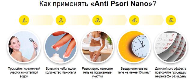 Как применять препарат Anti Psori Nano