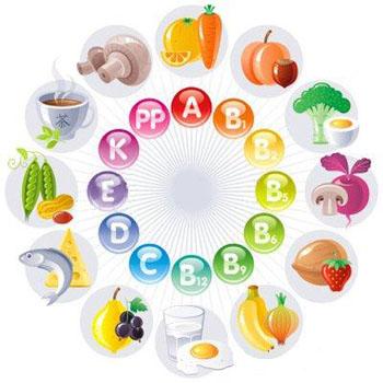 Дефицит витаминных веществ